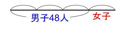 中学受験算数カンガープリント 割合と相当算010