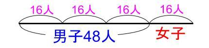 中学受験算数カンガープリント 割合と相当算020