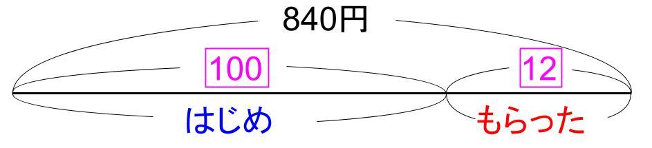 中学受験算数カンガープリント 割合と相当算0310