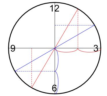 中学受験算数カンガープリント 時計算014