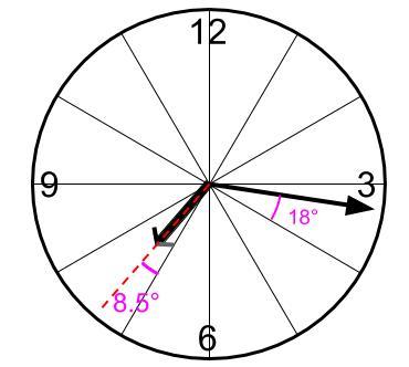 中学受験算数カンガープリント 時計算033