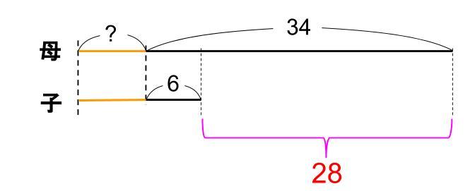 中学受験算数カンガープリント 和と差 差一定0140