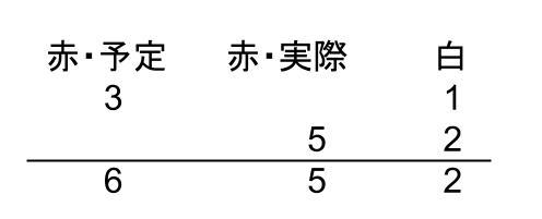 中学受験算数カンガープリント連比0310