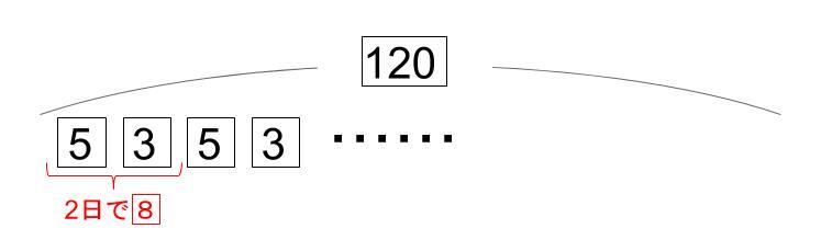 中学受験算数カンガープリント仕事算周期00102