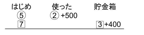 中学受験算数カンガープリント等式0010