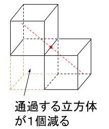 中学受験算数カンガープリント 直方体のくしざし2702