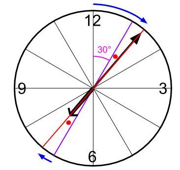 中学受験算数カンガープリント 時計算054