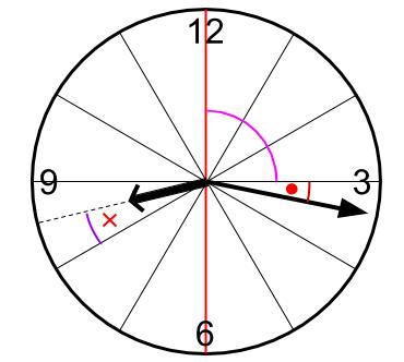 中学受験算数カンガープリント 時計算092