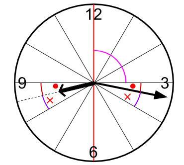中学受験算数カンガープリント 時計算093