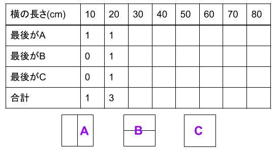 中学受験算å数カンガープリント 場合の数・フィボナッチ型最後に着目2414