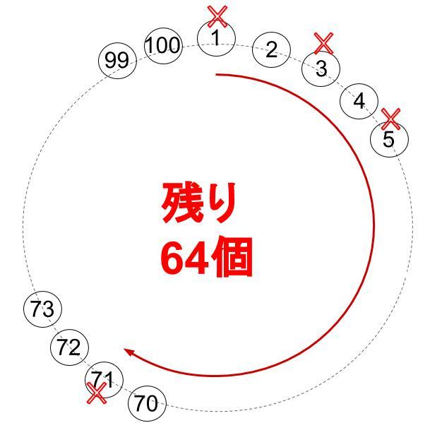 中学受験算数カンガープリント ままこ立て412