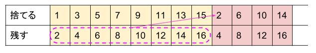中学受験算数カンガープリント ままこ立て0114