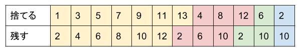 中学受験算数カンガープリント ままこ立て0117