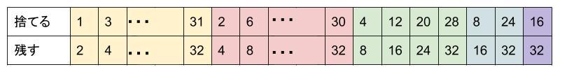 中学受験算数カンガープリント ままこ立て0127