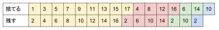 中学受験算数カンガープリント ままこ立て03152