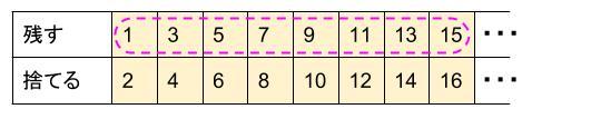 中学受験算数カンガープリント ままこ立て4522