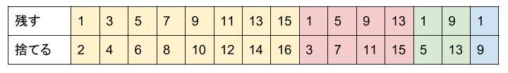 中学受験算数カンガープリント ままこ立て4532