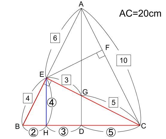 中学受験算数カンガープリント 直角三角形3:4:5 0288