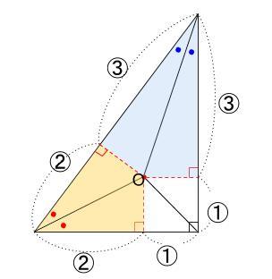 中学受験算数カンガープリント 直角三角形3:4:5 0320