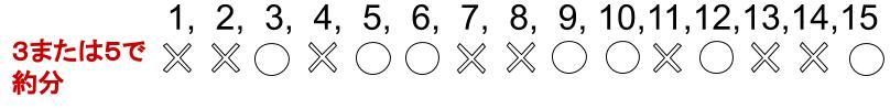 中学受験算数カンガープリント 既約分数1132