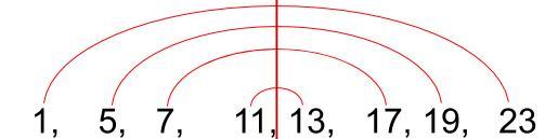 中学受験算数カンガープリント 既約分数1137