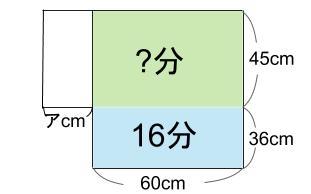中学受験算数カンガープリント こしかけ水そう0107
