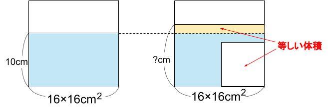中学受験算å数カンガープリント 水そうと水位0013
