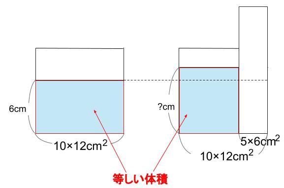 中学受験算数カンガープリント 水そうと水位0022