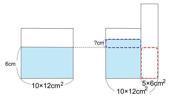 中学受験算数カンガープリント 水そうと水位0026