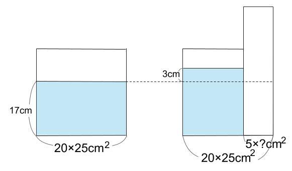 中学受験算数カンガープリント 水そうと水位0041