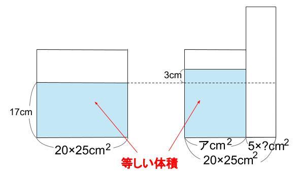 中学受験算数カンガープリント 水そうと水位0043