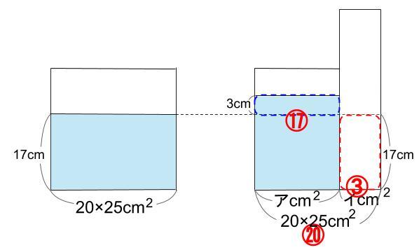 中学受験算数カンガープリント 水そうと水位0046