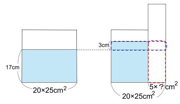中学受験算数カンガープリント 水そうと水位0048