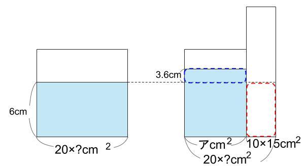 中学受験算数カンガープリント 水そうと水位0055