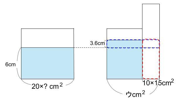 中学受験算数カンガープリント 水そうと水位0056