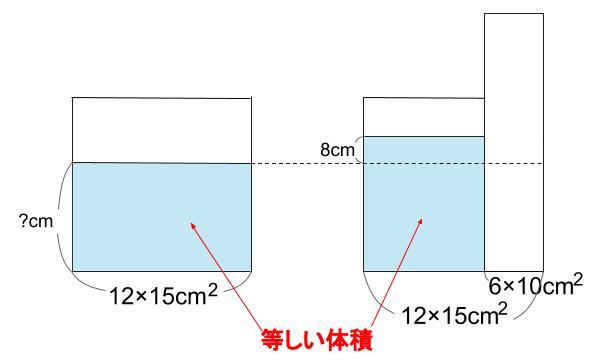 中学受験算数カンガープリント 水そうと水位0063