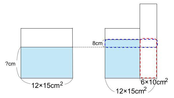 中学受験算数カンガープリント 水そうと水位0066