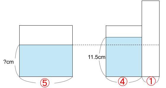 中学受験算数カンガープリント 水そうと水位07501