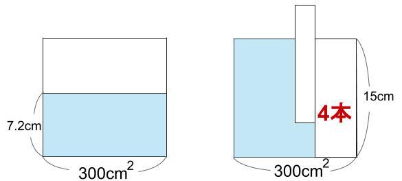 中学受験算数カンガープリント 水そうと水位03140