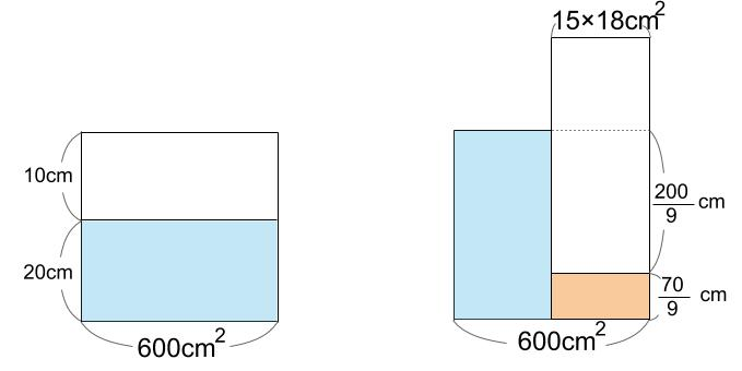 中学受験算数カンガープリント 水そうと水位0332