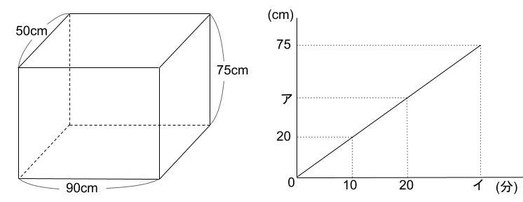 中学受験算数カンガープリント 水そうとグラフ0010