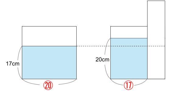 中学受験算数カンガープリント 水そうと水位07401