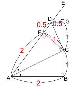 中学受験算数カンガープリント 直角三角形3:4:5 0340-2