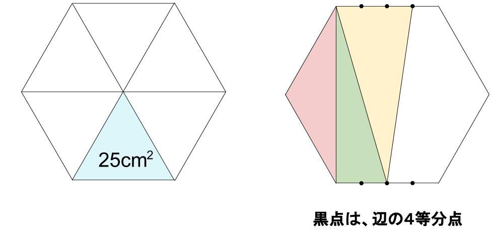 中学受験算数カンガープリント 正六角形0067-2