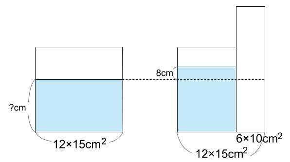 中学受験算数カンガープリント 水そうと水位0061-2