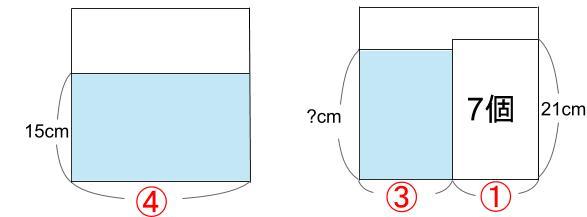 中学受験算数カンガープリント 水そうと水位0735-2