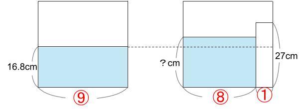 中学受験算数カンガープリント 水そうと水位0762-2