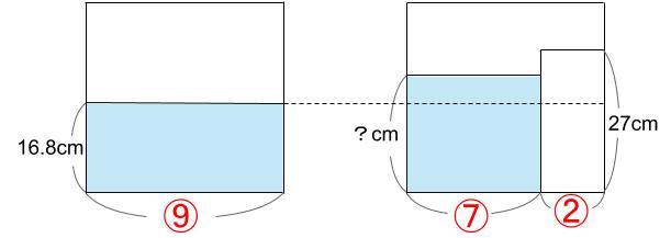 中学受験算数カンガープリント 水そうと水位0763-2