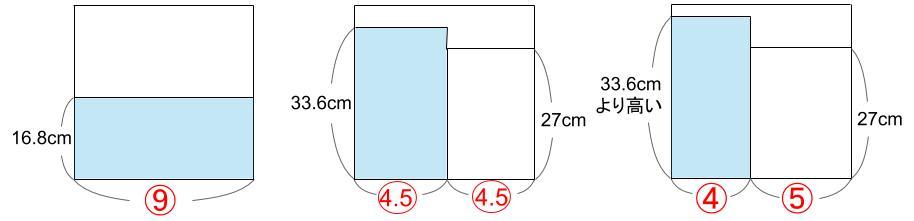 中学受験算数カンガープリント 水そうと水位0768-2