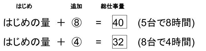 中学受験算数カンガループリント ニュートン算数0901-2